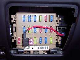 interior car fuse box